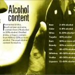 4 The truth about alcohol booklet