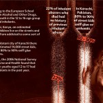13 The Truth About Inhalants