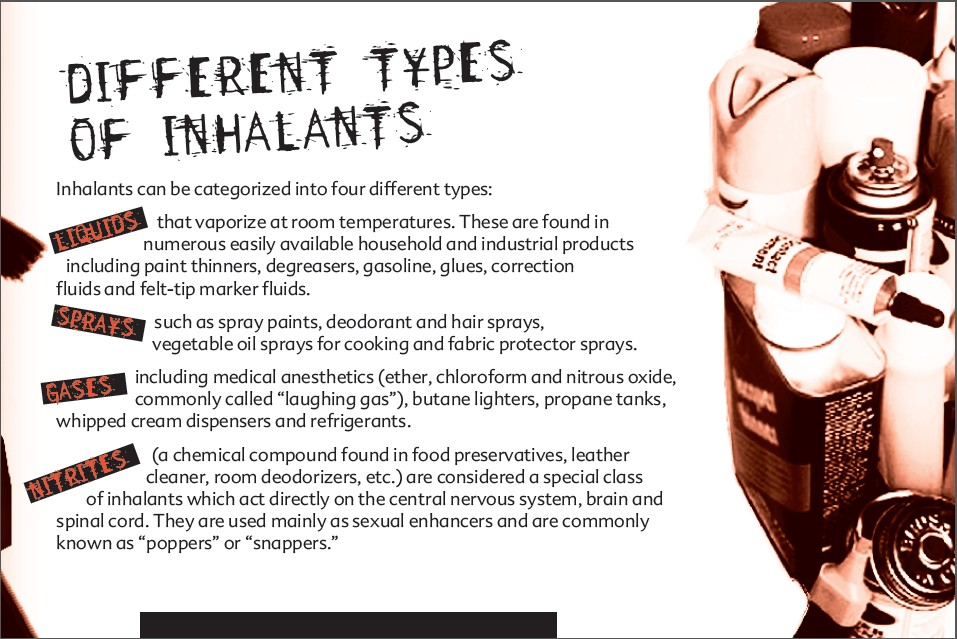 15 The Truth About Inhalants