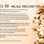5 The Truth About Prescription Drug Abuse