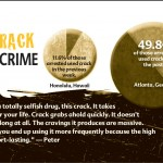 7-fdfe-truth-about-crack
