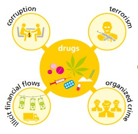 World Drug Report 2017: 29.5 million people globally suffer from drug use disorders, opioids the most harmful
